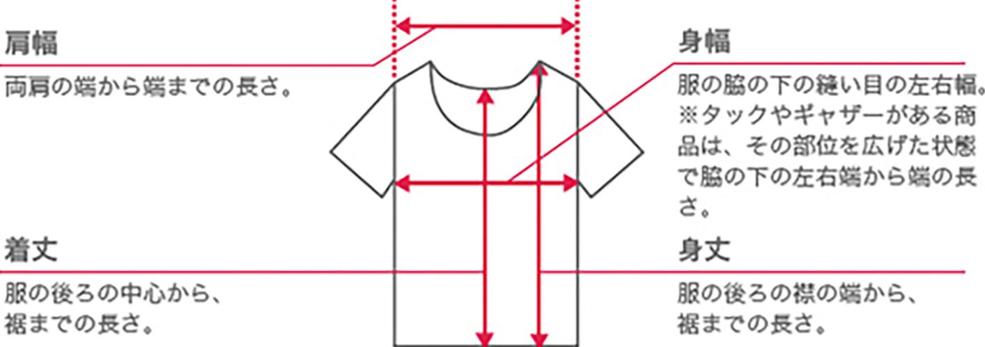 商品サイズの測り方(トップス)の画像