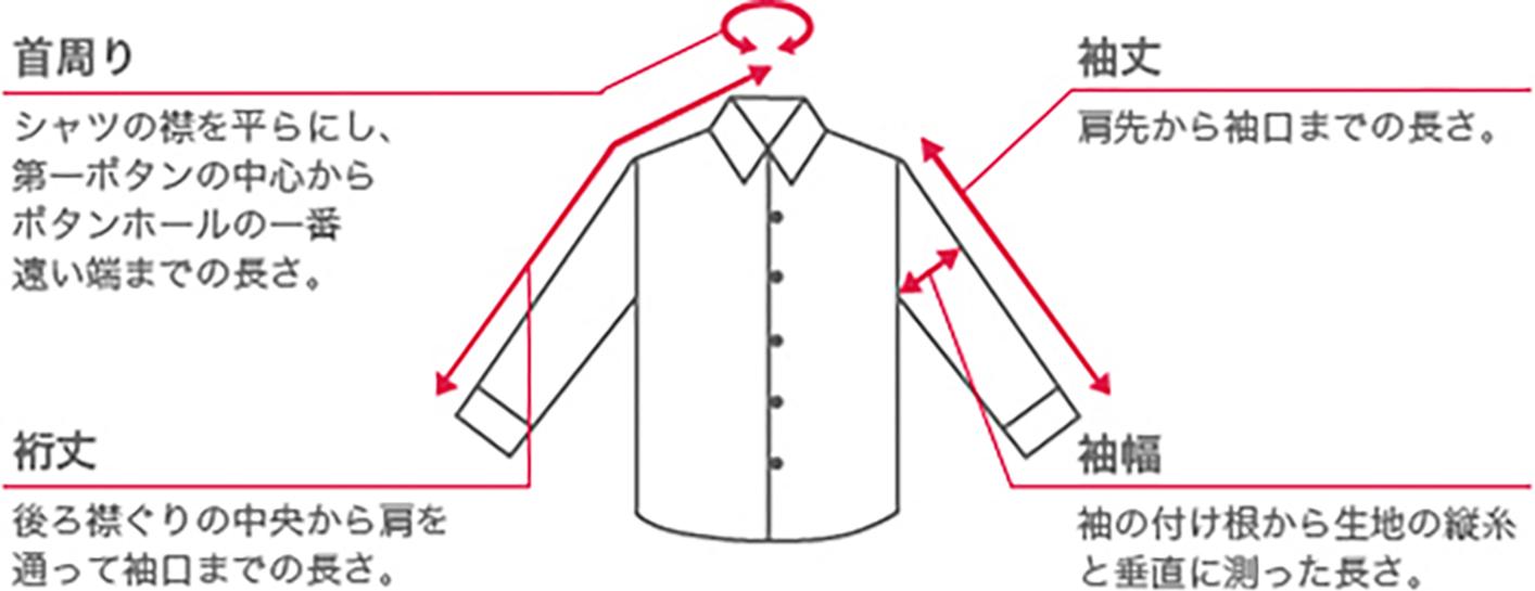 商品サイズの測り方(シャツ)の画像