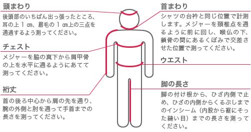 足 の 長 さ 測り 方
